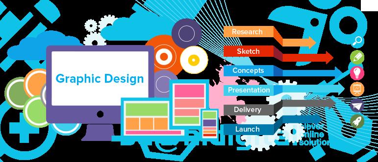 Graphic Designing Services in Aligarh